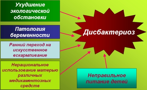 disbakterioz-kishechnika-foto