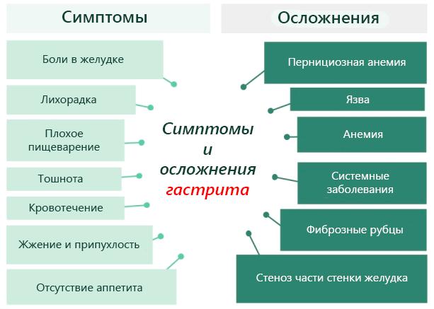 oslojneniya-gastrita-2-png-pagespeed-ce-xandxsltbw