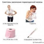 Увеличение поджелудочной железы: с чем связано?
