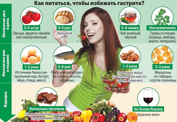 диета при язве желудка рецепты блюд
