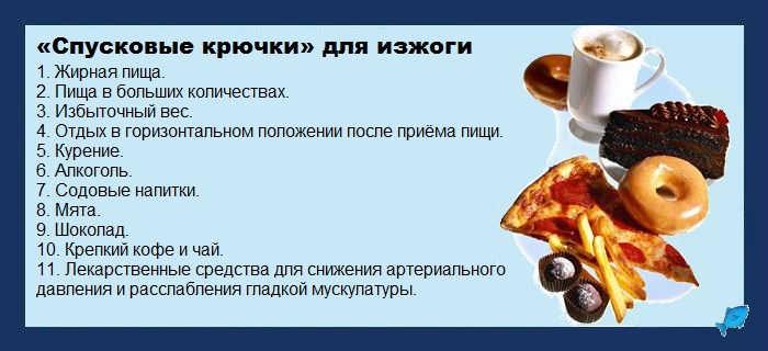 izzhoga-prichiny-i-posledstviya2