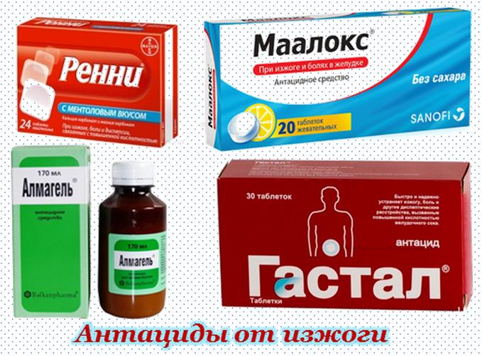 Повышенная или пониженная кислотность при изжоге? Bolzheludka.ru