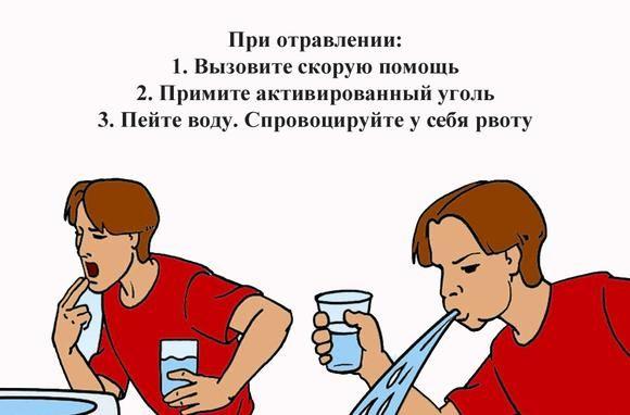 Что пить от рвоты в домашних условиях