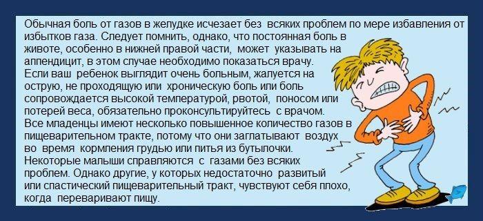 Газы в желудке и кишечнике: как избавиться? Bolzheludka.ru